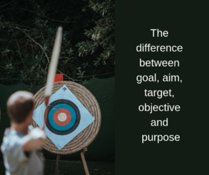 The difference between goal, aim, target, objective and purpose – AIRC260